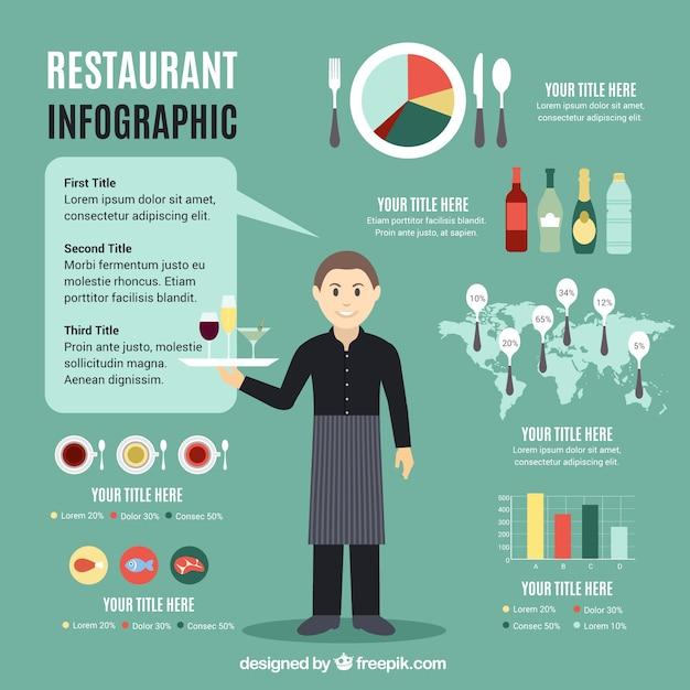 Restaurant infography template