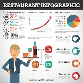 식당 정보