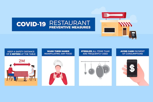 レストラン予防策