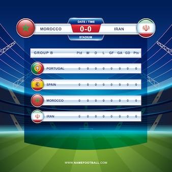結果とテーブルサッカー選手権