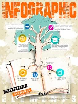 나무와 책 요소와 레트로 스타일 교육 인포 그래픽