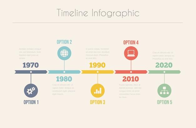 レトロなタイムラインのインフォグラフィック
