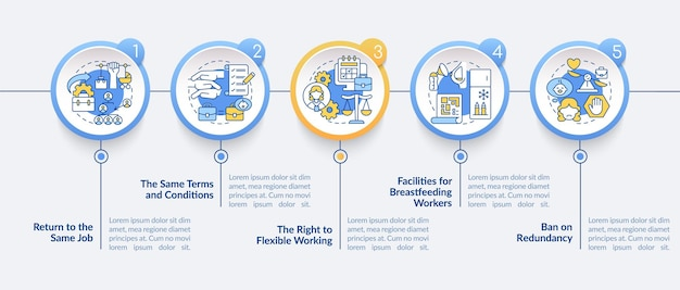 Return to work employee rights vector infographic template. presentation outline design elements. data visualization with 5 steps. process timeline info chart. workflow layout with line icons