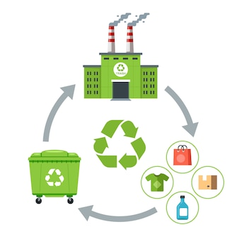 Reuse of garbage for the production of goods. waste cycle. flat illustration.