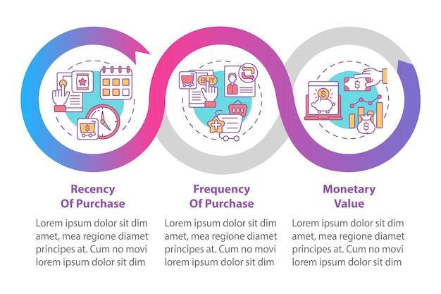 Rfm модель исследования вектор инфографики шаблон. дата покупки, периодичность, элементы оформления презентации. визуализация данных в 3 шага. график процесса. макет рабочего процесса с линейными значками