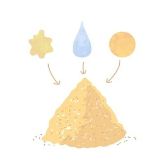 米ぬかには栄養素がたくさん含まれています。スキンケア画像。白い背景に。