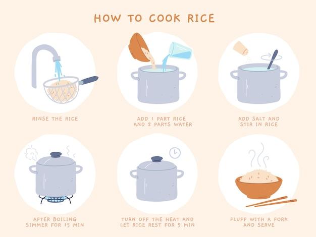 Рецепт риса. простые направления приготовления каши в горшочке. пошаговый процесс приготовления вареного риса. подготовка векторных инструкций по приготовлению горячей китайской еды. варка и подача блюда в миске с палочками для еды