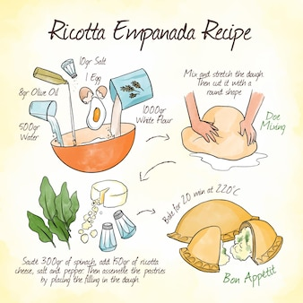 リコッタの伝統的なエンパダナのレシピ