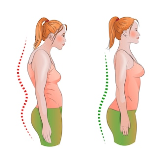 Right and wrong back posture