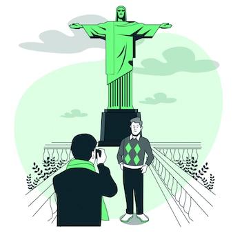 リオデジャネイロの概念図