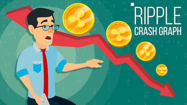 Ripple crash graph