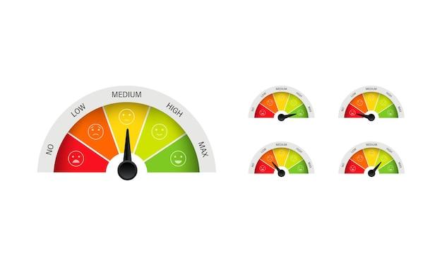 スピードメーターのリスクアイコン。低、中、高レベルのリスク。