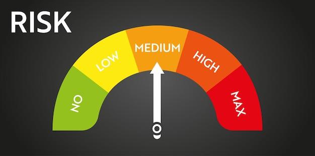 Risk level meter indicator. stress speedometer. chat control concept presentation