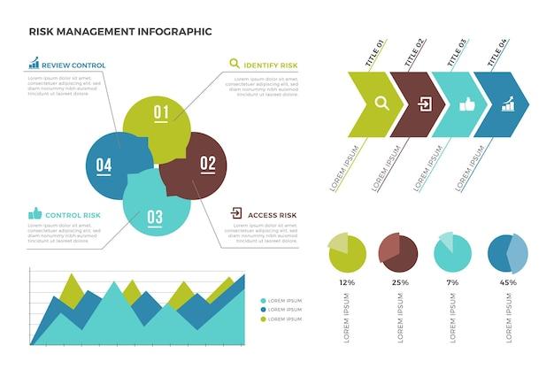 Concetto di infografica gestione del rischio