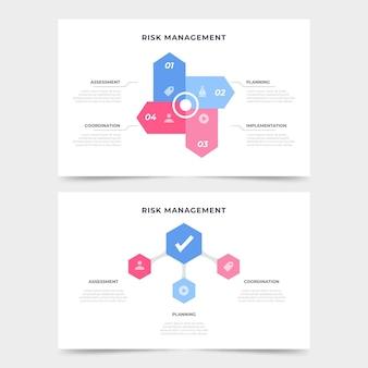 Управление рисками инфографики