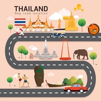タイのロードマップと旅路