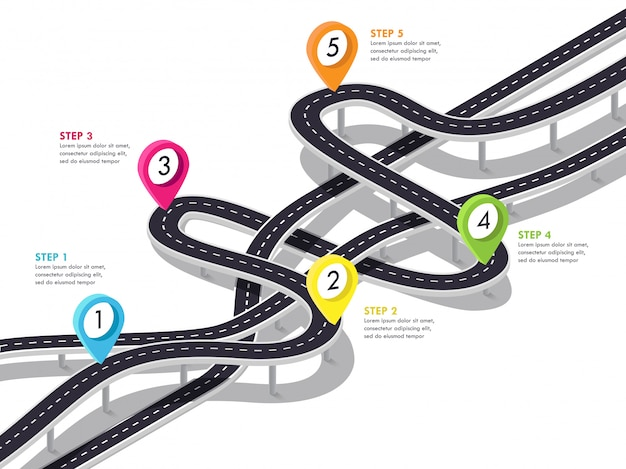 Road trip and journey route background. business and journey infographic template