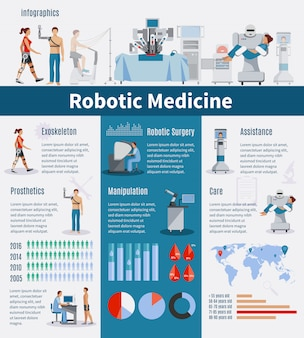 Robotic  medicine infographics layout with prosthetics and exoskeleton information robot assistance