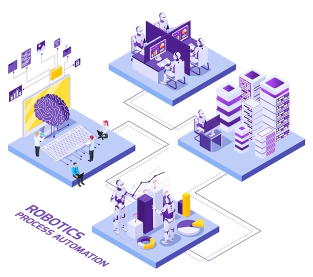 Robotic process automation isometric flowchart composition with platforms and characters of people and robots with text  illustration