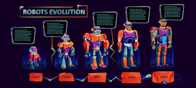 Robots evolution time line, artificial intelligence technological progress cartoon vector infographic in purple orange color