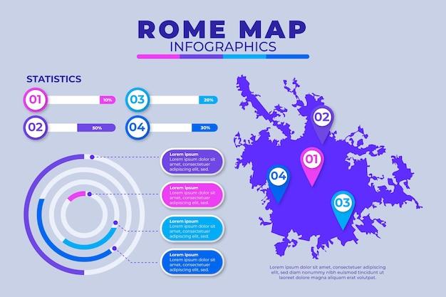 평면 디자인에 로마지도 인포 그래픽