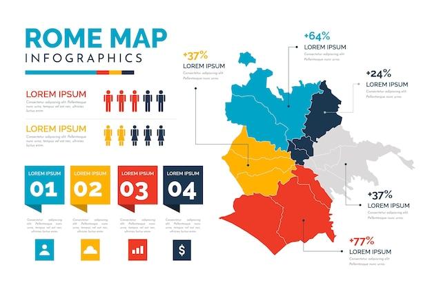フラットなデザインのローマの地図のインフォグラフィック