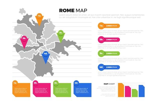 ローマの地図のインフォグラフィック