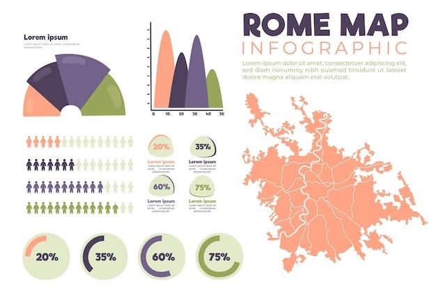 로마지도 인포 그래픽