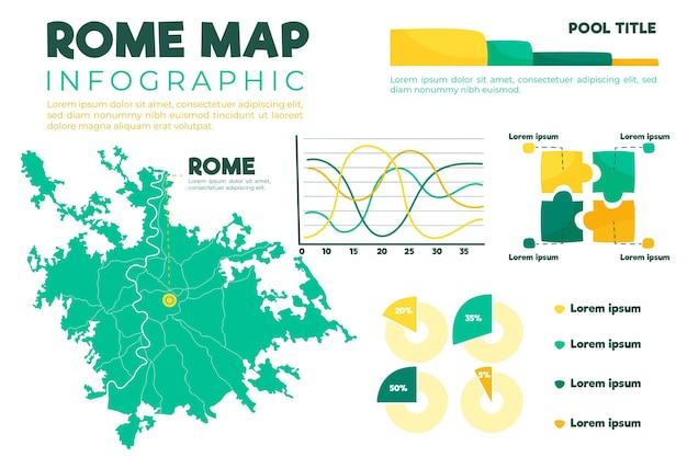 Infografica mappa di roma