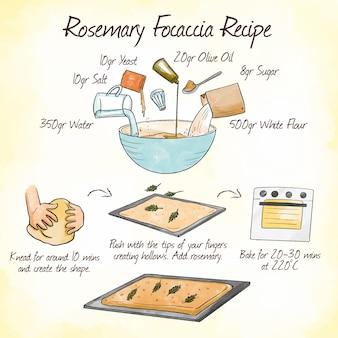 Rosemary focaccia delicious bread recipe