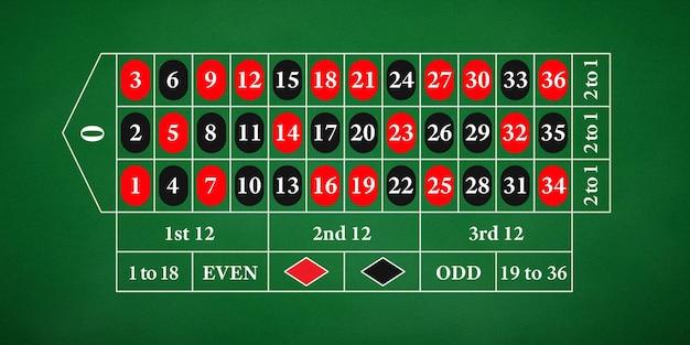 Стол для рулетки. поле для игры в классическую европейскую рулетку с одним зеро на зеленой ткани.
