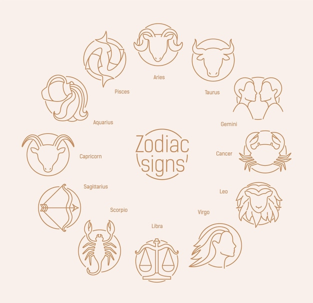 Round composition with astrological signs