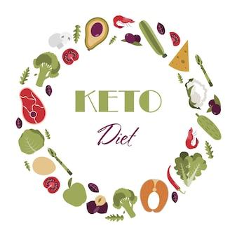 케토 다이어트에 대한 영양 라운드 물 음료 지방 단백질 식품 계산
