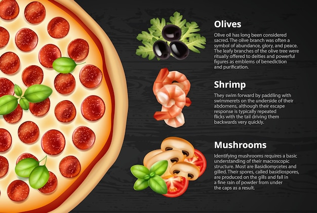 Round pepperoni pizza with variants of fillings with descriptions on black background