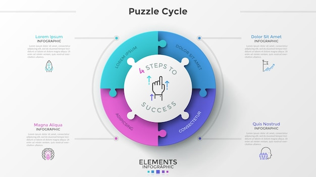 Круглая круговая диаграмма разделена на 4 части головоломки, тонкие пиктограммы и место для текста. концепция четырех характеристик успешной стартап-компании. шаблон оформления инфографики. векторная иллюстрация.