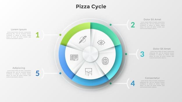丸いピザチャートを5つの等しいセクターに分割し、内部に線形記号を番号付きのテキストボックスに接続します。ビジネスプロジェクトの5つの機能の概念。インフォグラフィックデザインのレイアウト。ベクトルイラスト