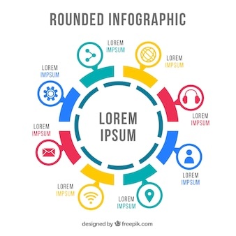 Rounded infographic with eight steps