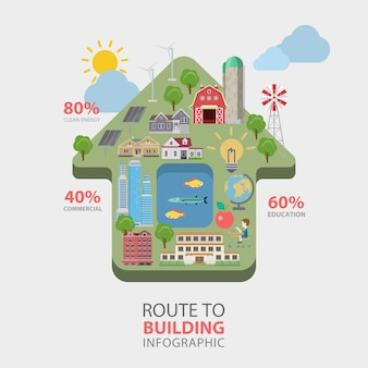 Route to building flat style thematic infographics concept