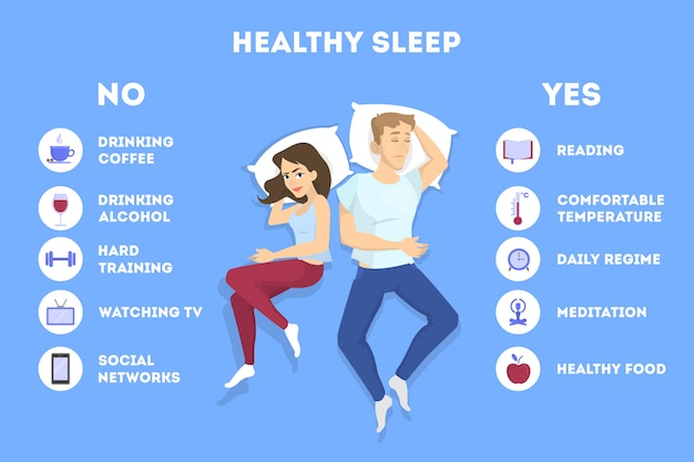 夜の健康的な睡眠のルール。不眠症を取り除くためのアドバイスのリスト。ガイドライン付きの役立つパンフレット。良い睡眠のための推奨事項。図