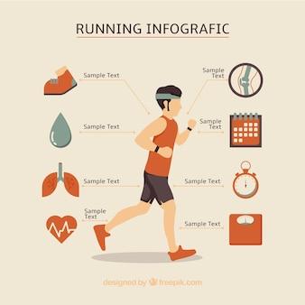 Runner infographics