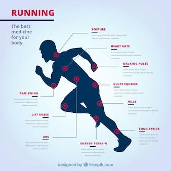Corsa infografica con silhouette maschili e puntini rossi