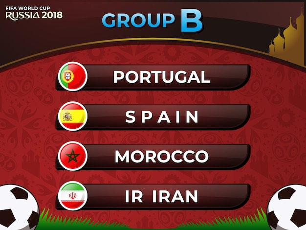 Russia 2018 fifa world cup group b nations football team