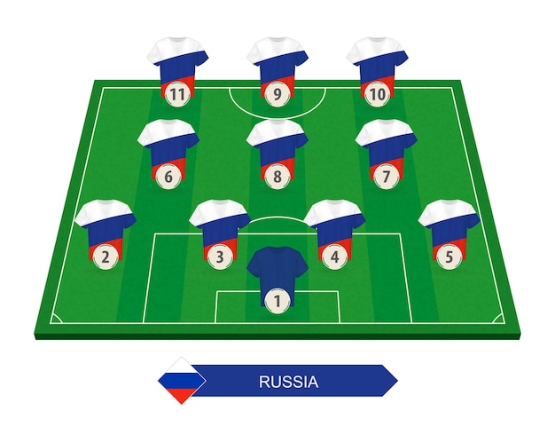 유럽 축구 대회 축구장에 러시아 축구 팀 라인업