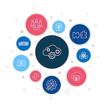 Saas 인포그래픽 10단계 버블 디자인. 클라우드 스토리지, 구성, 소프트웨어, 데이터베이스 간단한 아이콘