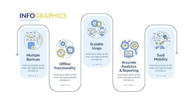 Saasプラスインフォグラフィックテンプレート。オフライン機能、プレゼンテーションデザイン要素のレポート。 5つのステップによるデータの視覚化。タイムラインチャートを処理します。線形アイコンのワークフローレイアウト