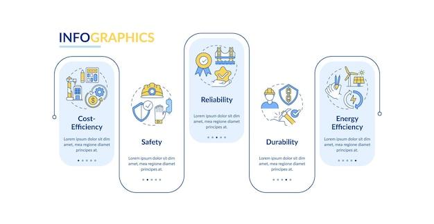 安全工学インフォグラフィックテンプレートイラスト