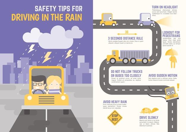 Советы по безопасности при вождении в дождь