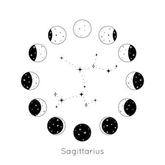 Созвездие зодиака стрелец внутри круглого набора лунных фаз, черный контур, силуэт звезды ...