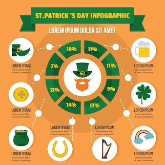 聖パトリックの日インフォグラフィックコンセプト、フラットスタイル