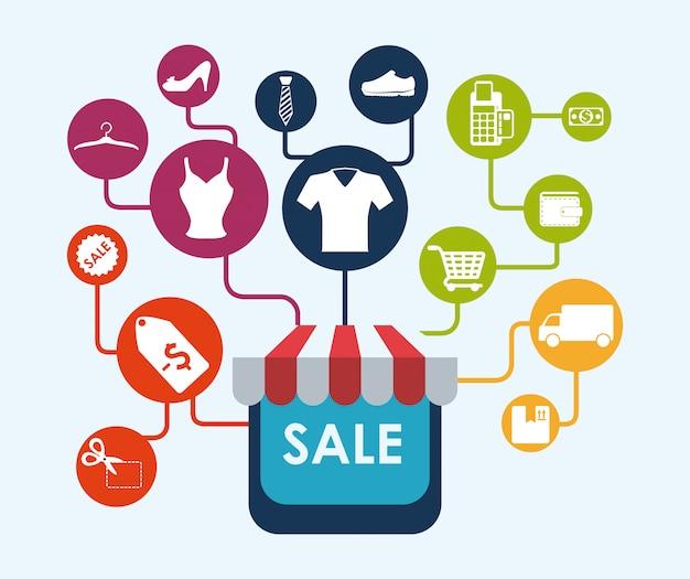Продажи и розничная торговля
